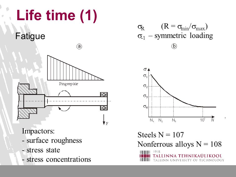 Life time (1) Fatigue Steels N = 107 Nonferrous alloys N = 108 Impactors: - surface roughness - stress state - stress concentrations  R (R =  min /  max )  -1 – symmetric loading
