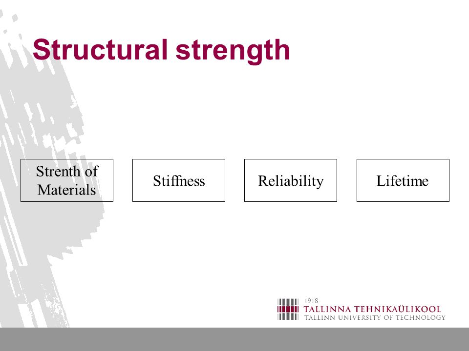 Structural strength Strenth of Materials StiffnessReliabilityLifetime