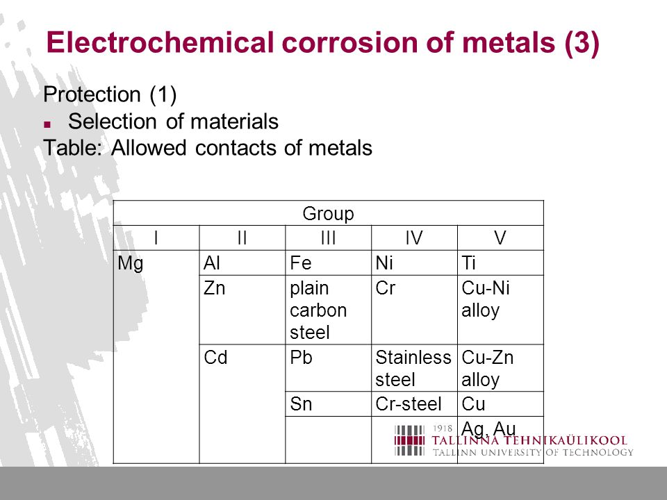 Electrochemical corrosion of metals (3) Protection (1) Selection of materials Table: Allowed contacts of metals Group IIIIIIIVV MgAlFeNiTi Znplain carbon steel CrCu-Ni alloy CdPbStainless steel Cu-Zn alloy SnCr-steelCu Ag, Au