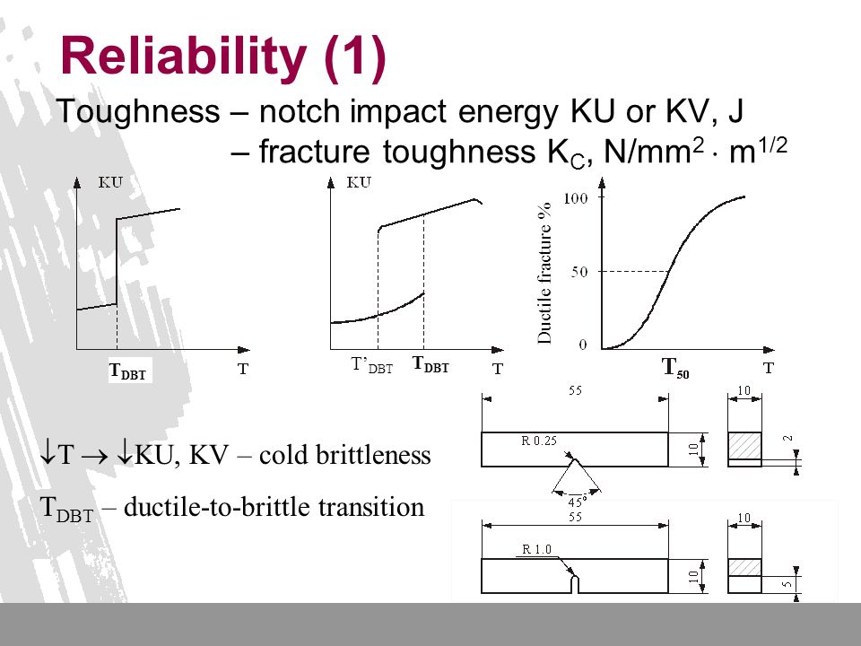  T   KU, KV – cold brittleness T DBT – ductile-to-brittle transition Reliability (1) Toughness – notch impact energy KU or KV, J – fracture toughness K C, N/mm 2  m 1/2 T DBT T' DBT T DBT Ductile fracture %