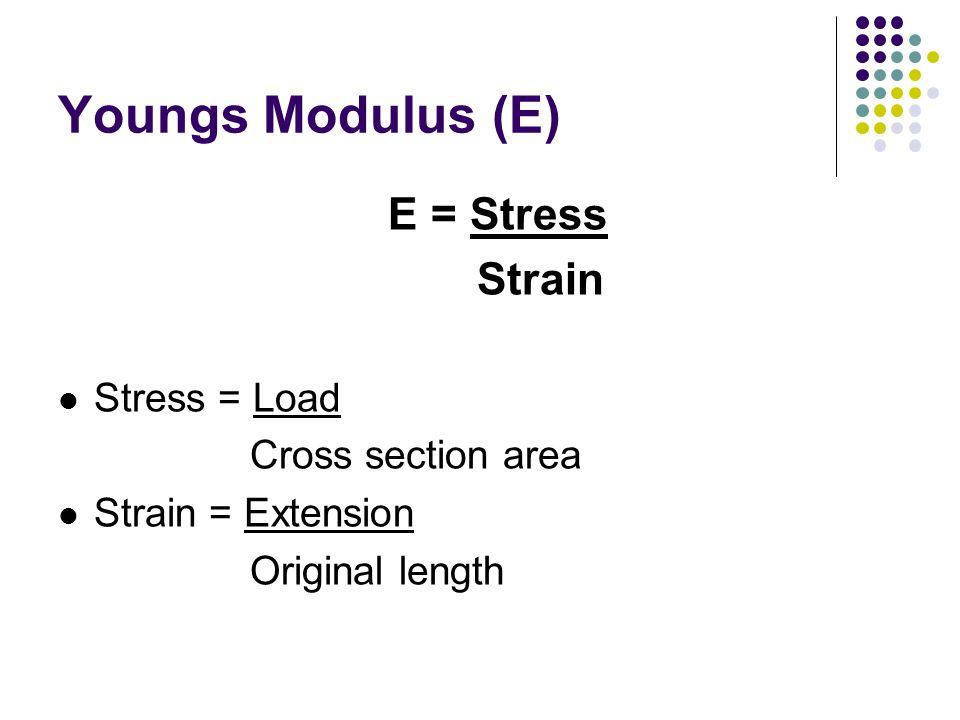 Youngs Modulus (E) E = Stress Strain Stress = Load Cross section area Strain = Extension Original length