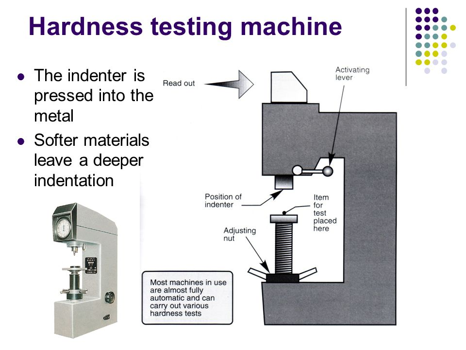 Hardness testing machine The indenter is pressed into the metal Softer materials leave a deeper indentation