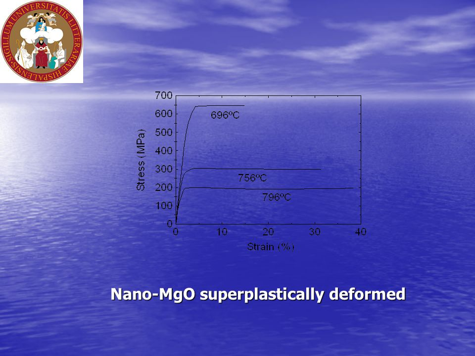 Nano-MgO superplastically deformed