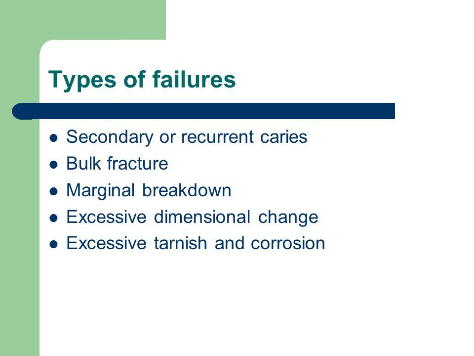 Types of failures Secondary or recurrent caries Bulk fracture Marginal breakdown Excessive dimensional change Excessive tarnish and corrosion
