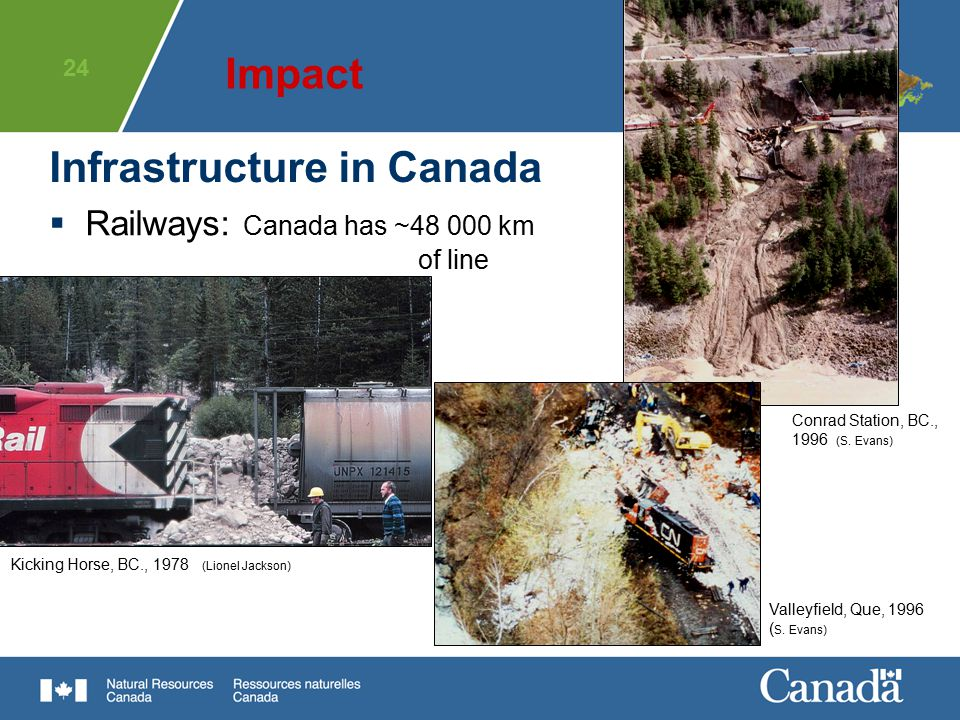 24 Infrastructure in Canada  Railways: Canada has ~48 000 km of line Impact Kicking Horse, BC., 1978 (Lionel Jackson) Conrad Station, BC., 1996 (S. E