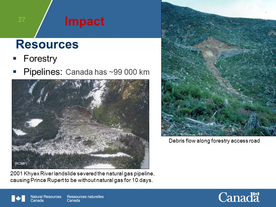 27 Resources  Forestry  Pipelines: Canada has ~99 000 km Debris flow along forestry access road 2001 Khyex River landslide severed the natural gas p