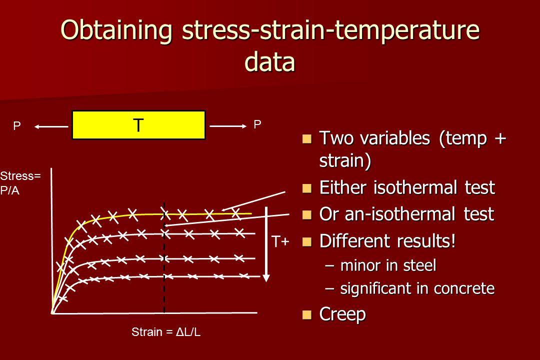Obtaining stress-strain-temperature data Two variables (temp + strain) Two variables (temp + strain) Either isothermal test Either isothermal test Or an-isothermal test Or an-isothermal test Different results.