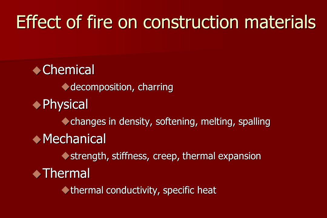 Mild Steel: Strength decline from heating
