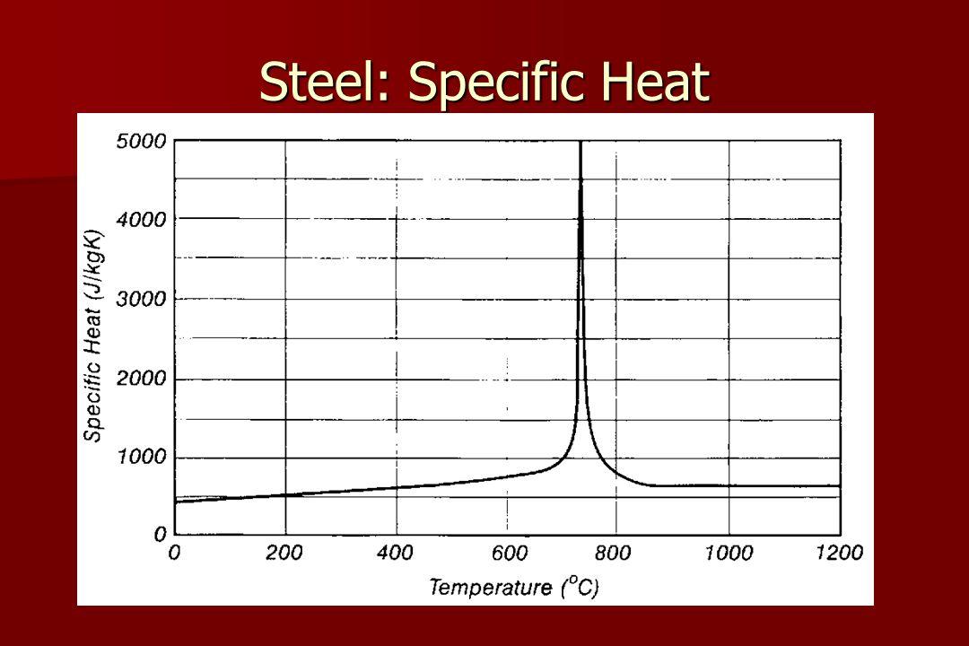 Steel: Specific Heat ferrite-pearliteaustenite
