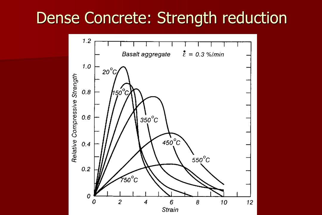 Dense Concrete: Strength reduction