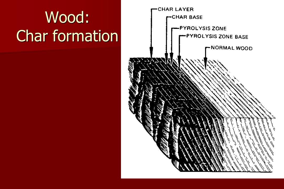 Wood: Char formation