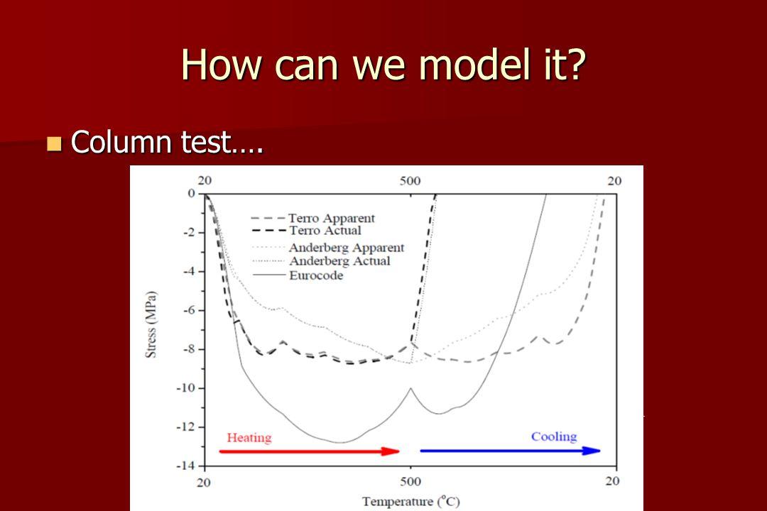 How can we model it Column test…. Column test….