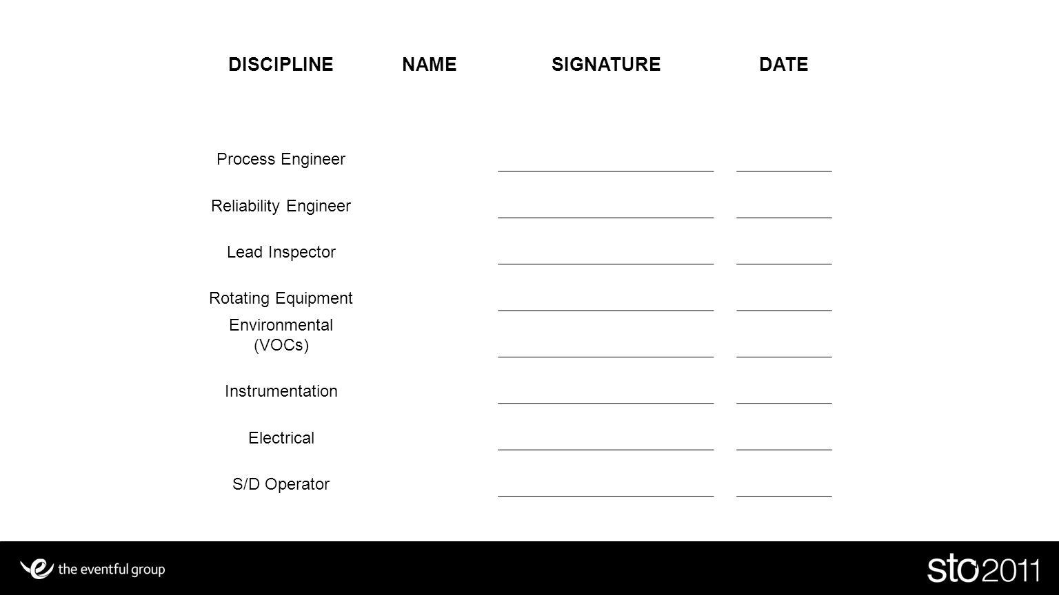 DISCIPLINENAMESIGNATUREDATE Process Engineer Reliability Engineer Lead Inspector Rotating Equipment Environmental (VOCs) Instrumentation Electrical S/