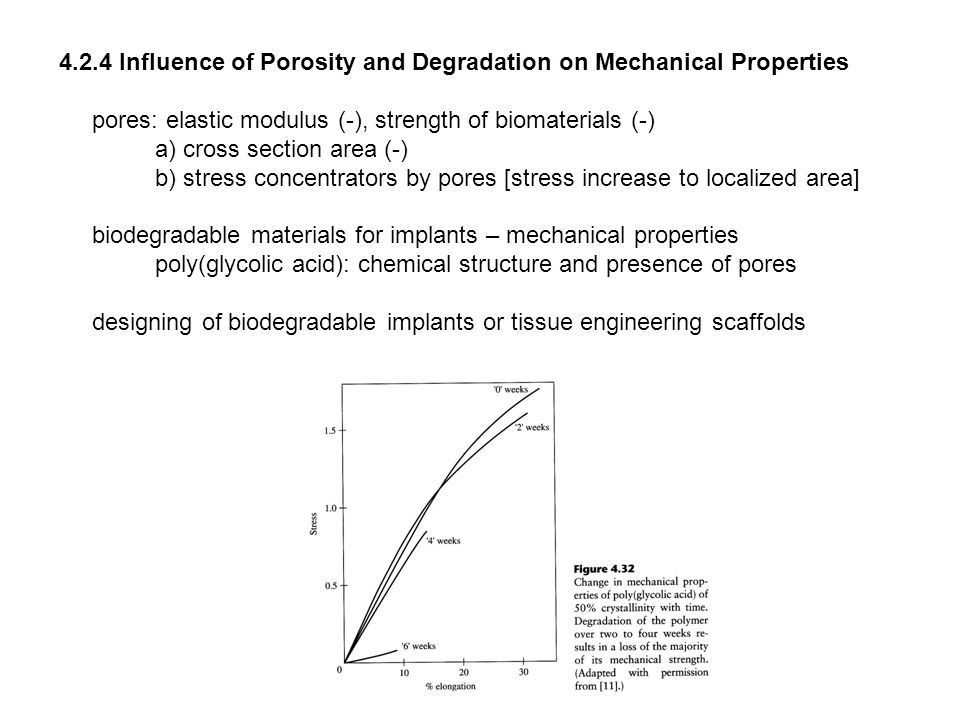 4.2.4 Influence of Porosity and Degradation on Mechanical Properties pores: elastic modulus (-), strength of biomaterials (-) a) cross section area (-
