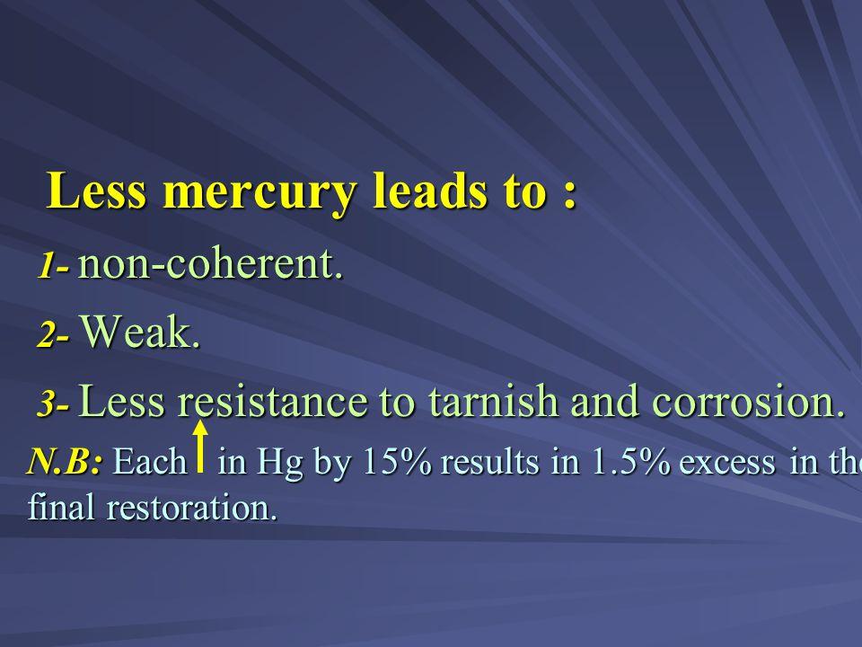 Excess mercury leads to : Excess mercury leads to : 1- strength. 1- strength. 2- Flow and creep. 2- Flow and creep. 3- Expansion. 3- Expansion. 4- Tar