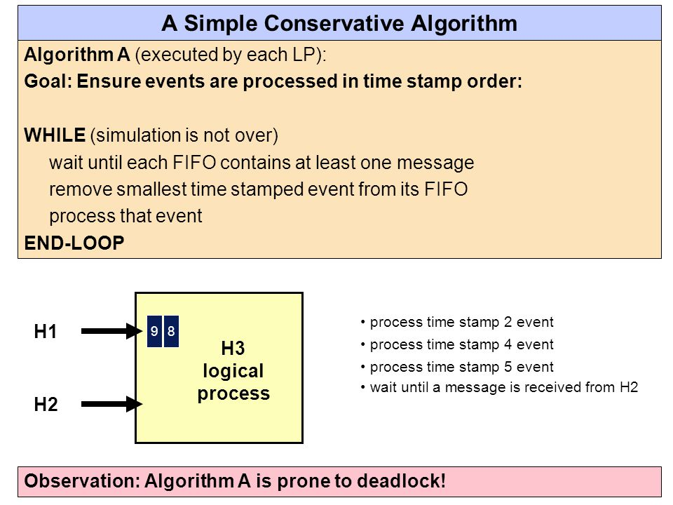 A Simple Conservative Algorithm Observation: Algorithm A is prone to deadlock.
