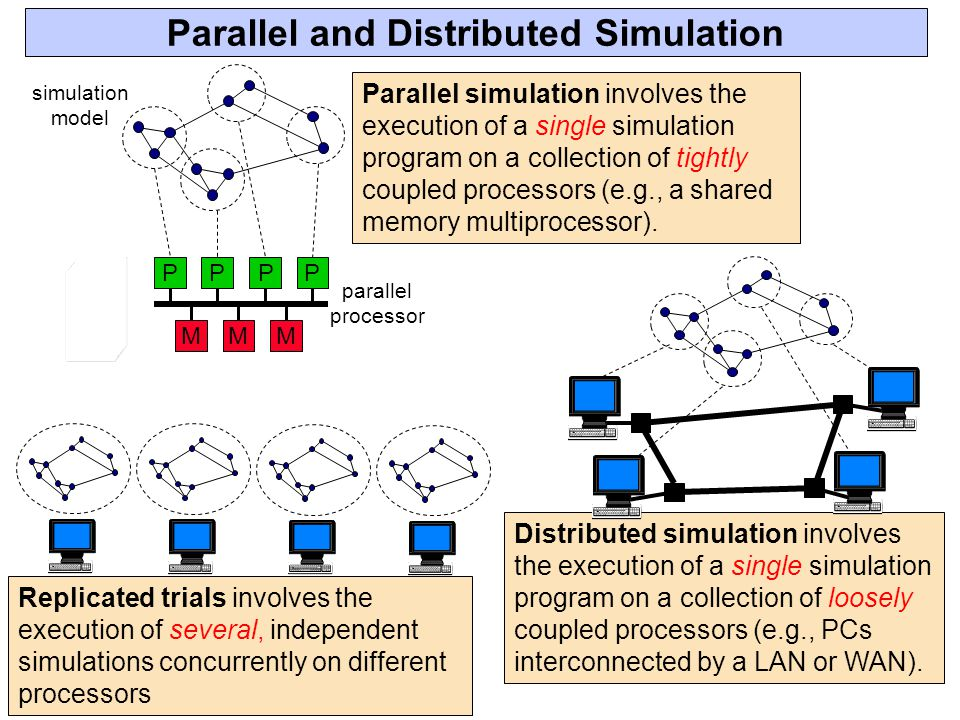 Parallel and Distributed Simulation Distributed simulation involves the execution of a single simulation program on a collection of loosely coupled processors (e.g., PCs interconnected by a LAN or WAN).