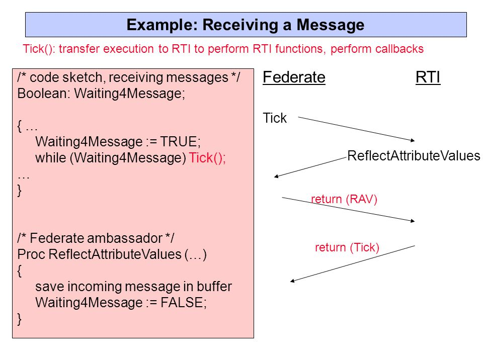 Example: Receiving a Message /* code sketch, receiving messages */ Boolean: Waiting4Message; { … Waiting4Message := TRUE; while (Waiting4Message) Tick(); … } /* Federate ambassador */ Proc ReflectAttributeValues (…) { save incoming message in buffer Waiting4Message := FALSE; } FederateRTI Tick ReflectAttributeValues return (RAV) return (Tick) Tick(): transfer execution to RTI to perform RTI functions, perform callbacks