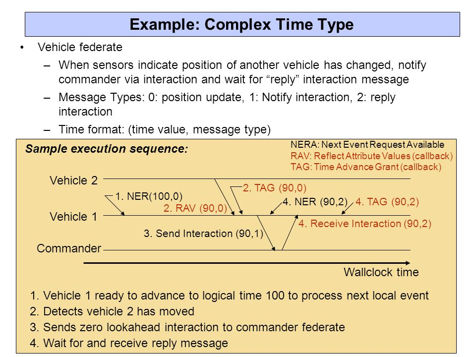 Wallclock time Vehicle 1 Vehicle 2 Commander Sample execution sequence: NERA: Next Event Request Available RAV: Reflect Attribute Values (callback) TAG: Time Advance Grant (callback) Example: Complex Time Type Vehicle federate –When sensors indicate position of another vehicle has changed, notify commander via interaction and wait for reply interaction message –Message Types: 0: position update, 1: Notify interaction, 2: reply interaction –Time format: (time value, message type) 1.