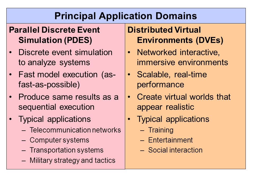 Distributed Virtual Environments (DVEs) Networked interactive, immersive environments Scalable, real-time performance Create virtual worlds that appear realistic Typical applications –Training –Entertainment –Social interaction Principal Application Domains Parallel Discrete Event Simulation (PDES) Discrete event simulation to analyze systems Fast model execution (as- fast-as-possible) Produce same results as a sequential execution Typical applications –Telecommunication networks –Computer systems –Transportation systems –Military strategy and tactics