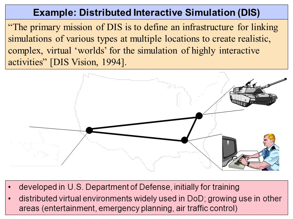 Example: Distributed Interactive Simulation (DIS) developed in U.S.