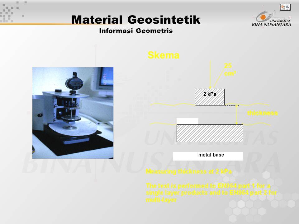 Skema 2 kPa 25 cm² thickness metal base Material Geosintetik Informasi Geometris