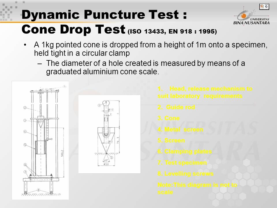 Dynamic Puncture Test : Cone Drop Test (ISO 13433, EN 918 : 1995) A 1kg pointed cone is dropped from a height of 1m onto a specimen, held tight in a circular clamp –The diameter of a hole created is measured by means of a graduated aluminium cone scale.