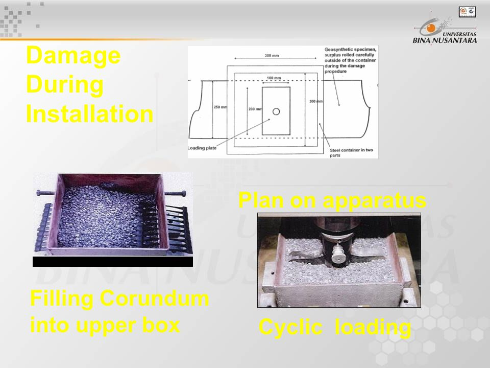 Plan on apparatus Filling Corundum into upper box Cyclic loading Damage During Installation