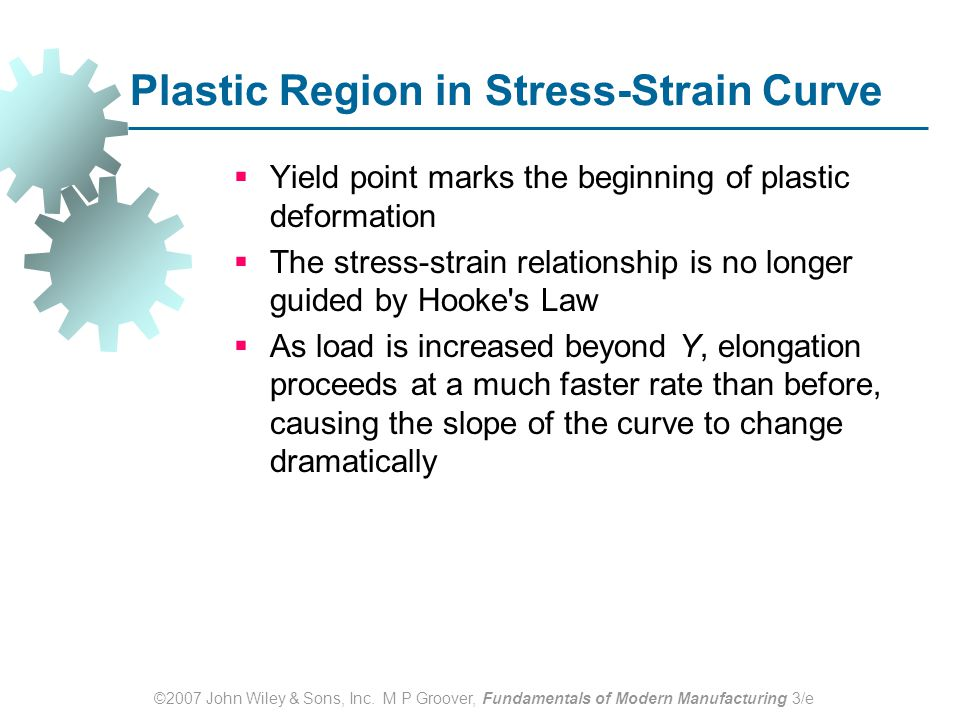 ©2007 John Wiley & Sons, Inc. M P Groover, Fundamentals of Modern Manufacturing 3/e Plastic Region in Stress ‑ Strain Curve  Yield point marks the be