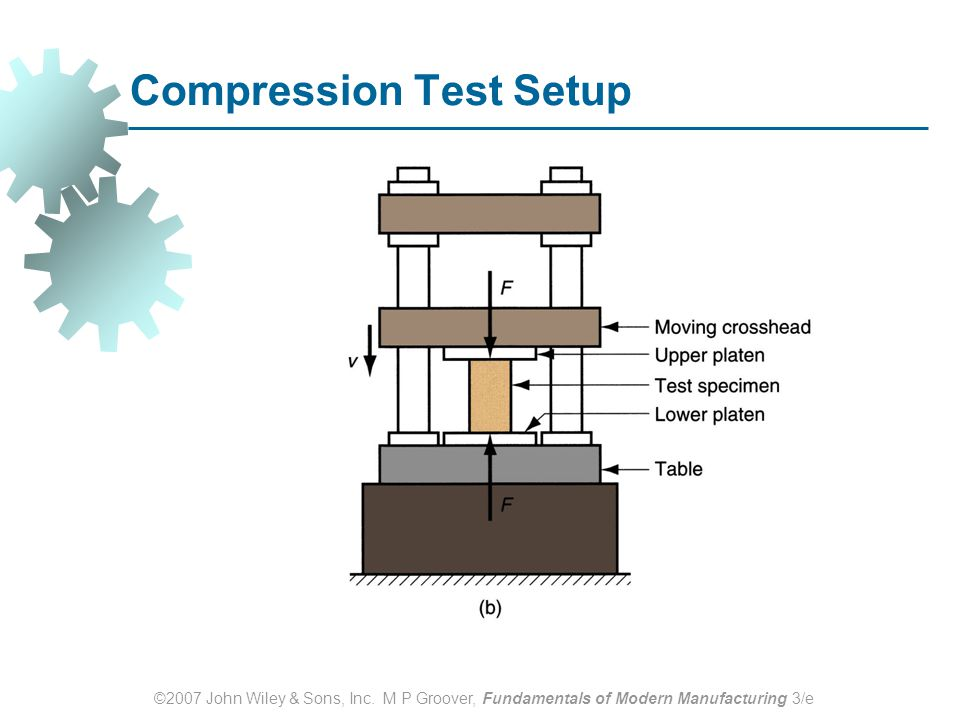 ©2007 John Wiley & Sons, Inc. M P Groover, Fundamentals of Modern Manufacturing 3/e Compression Test Setup
