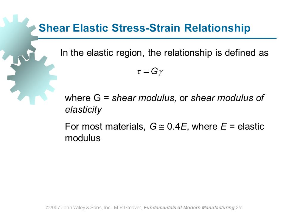 ©2007 John Wiley & Sons, Inc. M P Groover, Fundamentals of Modern Manufacturing 3/e Shear Elastic Stress ‑ Strain Relationship In the elastic region,