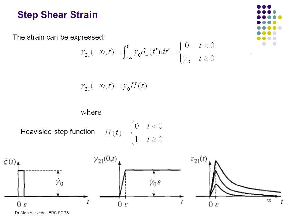 Step Shear Strain Heaviside step function The strain can be expressed: Dr Aldo Acevedo - ERC SOPS 36