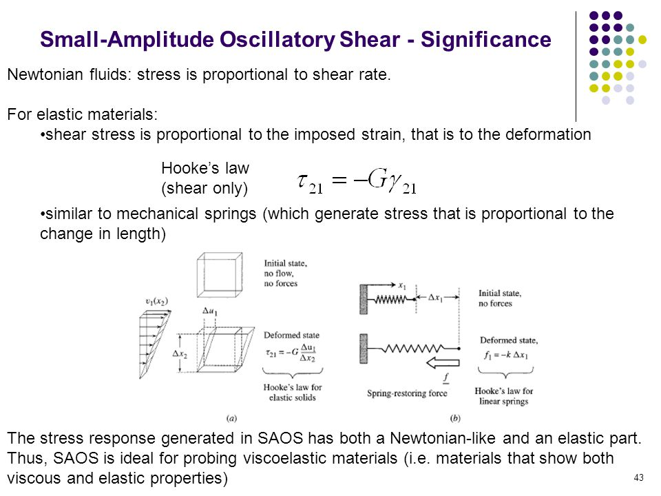 Newtonian fluids: stress is proportional to shear rate. For elastic materials: shear stress is proportional to the imposed strain, that is to the defo