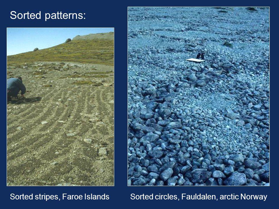 Sorted patterns: Sorted stripes, Faroe Islands Sorted circles, Fauldalen, arctic Norway