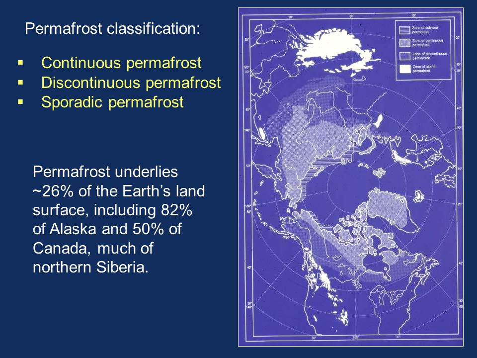 Permafrost classification:  Continuous permafrost  Discontinuous permafrost  Sporadic permafrost Permafrost underlies ~26% of the Earth's land surf