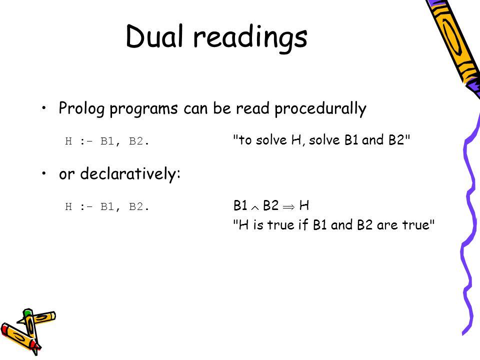 Dual readings Prolog programs can be read procedurally H :- B1, B2.