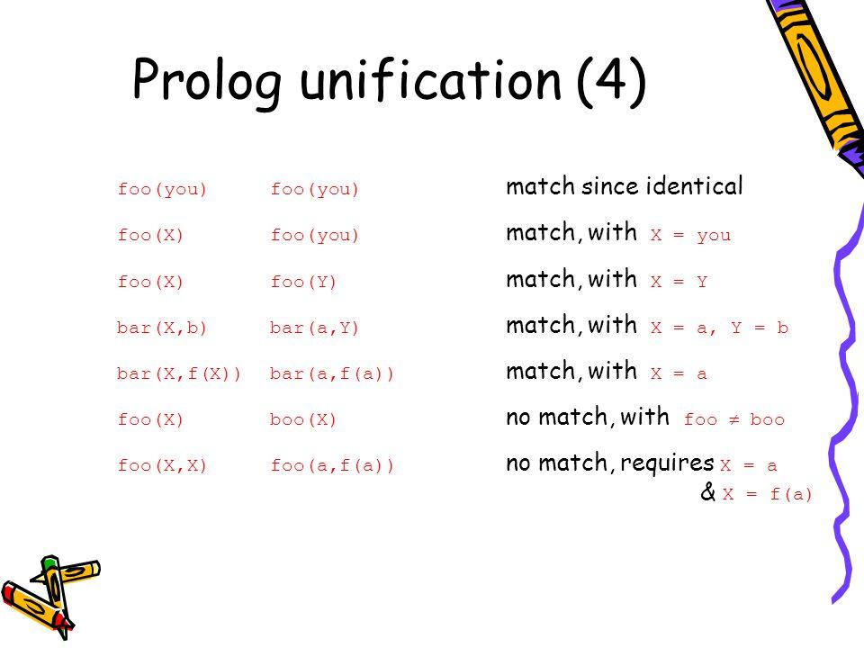 Prolog unification (4) foo(you) foo(you) match since identical foo(X) foo(you) match, with X = you foo(X) foo(Y) match, with X = Y bar(X,b) bar(a,Y) m