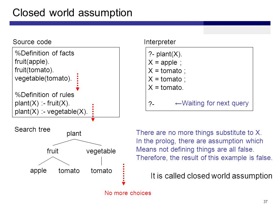 37 Closed world assumption %Definition of facts fruit(apple).