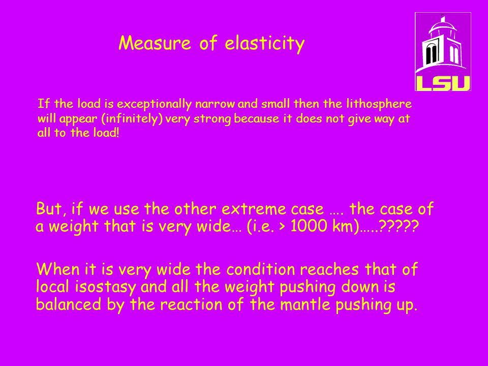 Measure of elasticity But, if we use the other extreme case …. the case of a weight that is very wide… (i.e. > 1000 km)…..????? When it is very wide t