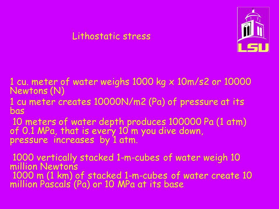 Lithostatic stress 1 cu.