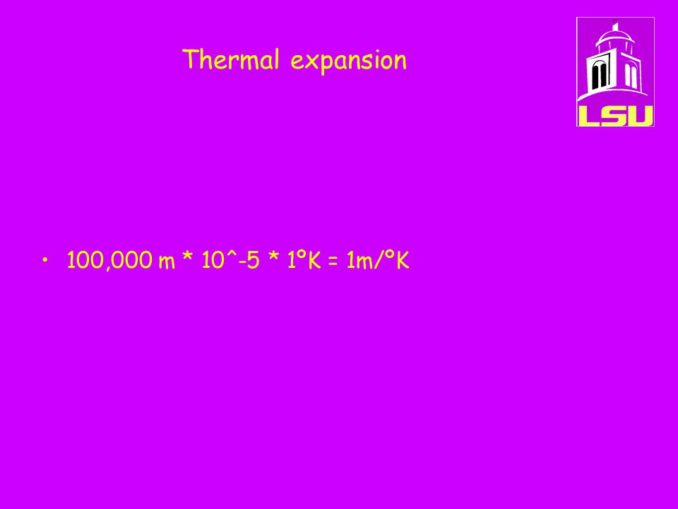 Thermal expansion 100,000 m * 10^-5 * 1ºK = 1m/ºK