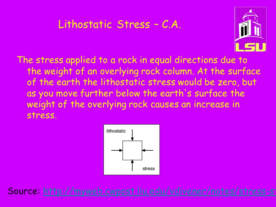 Lithostatic Stress – C.A. The stress applied to a rock in equal directions due to the weight of an overlying rock column. At the surface of the earth