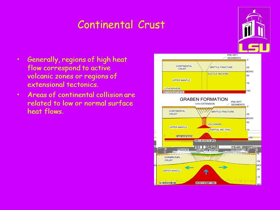 Continental Crust Generally, regions of high heat flow correspond to active volcanic zones or regions of extensional tectonics.