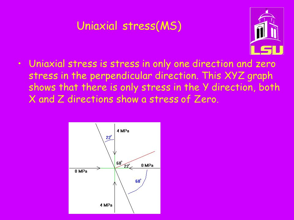 Uniaxial stress(MS) Uniaxial stress is stress in only one direction and zero stress in the perpendicular direction.