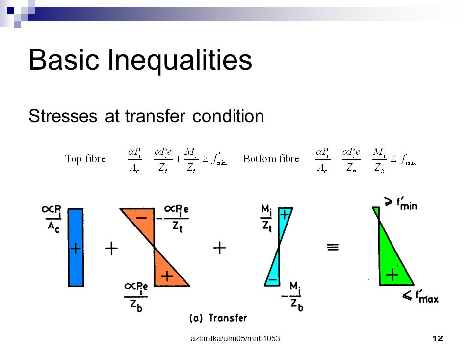 azlanfka/utm05/mab1053 12 Basic Inequalities Stresses at transfer condition