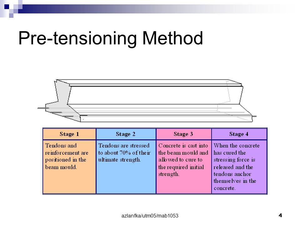 azlanfka/utm05/mab1053 5 Post-tensioning Method