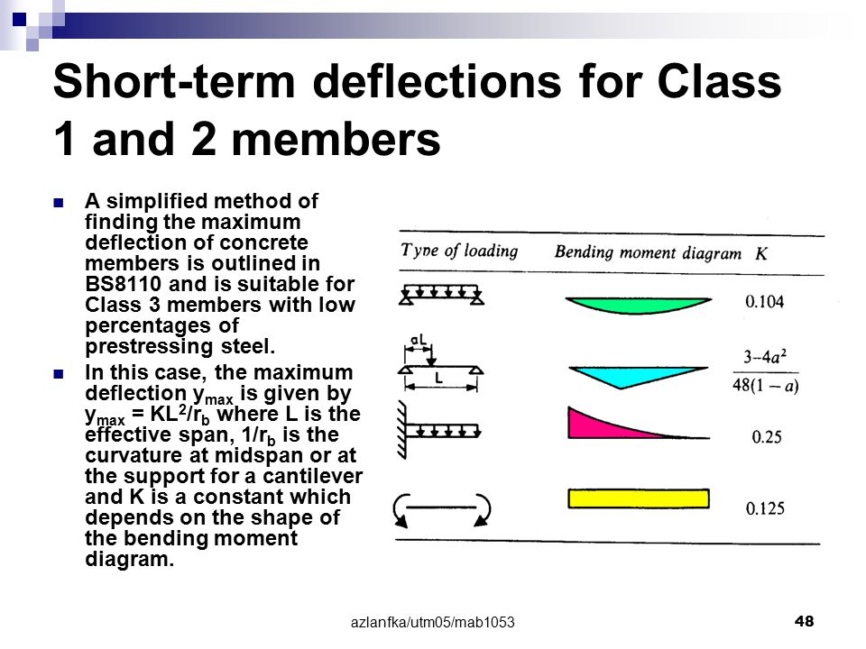 azlanfka/utm05/mab1053 48 Short-term deflections for Class 1 and 2 members A simplified method of finding the maximum deflection of concrete members i