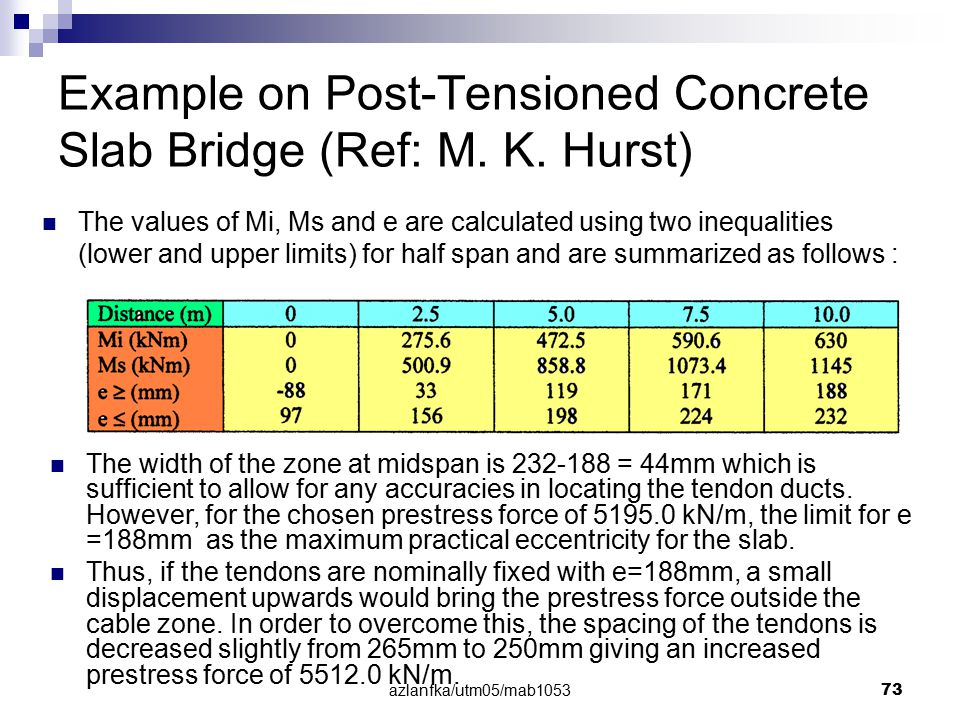 azlanfka/utm05/mab1053 73 Example on Post-Tensioned Concrete Slab Bridge (Ref: M. K. Hurst) The values of Mi, Ms and e are calculated using two inequa
