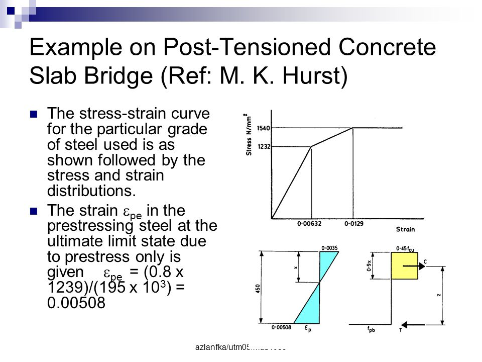 azlanfka/utm05/mab1053 75 Example on Post-Tensioned Concrete Slab Bridge (Ref: M. K. Hurst) The stress-strain curve for the particular grade of steel