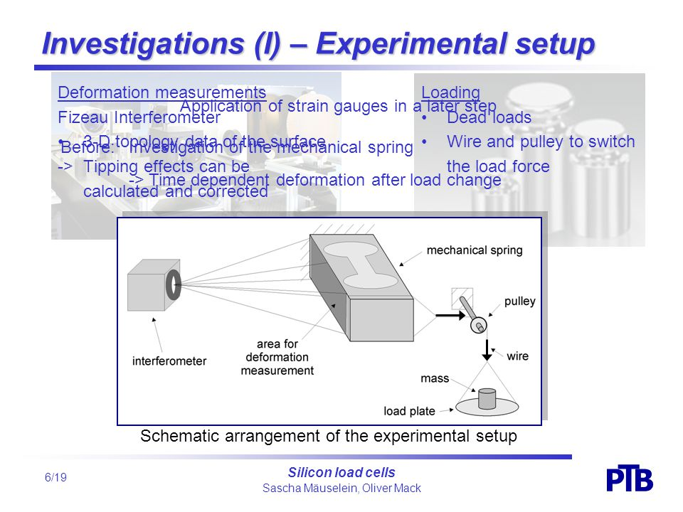 Sascha Mäuselein, Oliver Mack P B T Silicon load cells 6/19 Investigations (I) – Experimental setup Schematic arrangement of the experimental setup Deformation measurements Fizeau Interferometer 3-D topology data of the surface ->Tipping effects can be calculated and corrected Loading Dead loads Wire and pulley to switch the load force Application of strain gauges in a later step Before:Investigation of the mechanical spring -> Time dependent deformation after load change